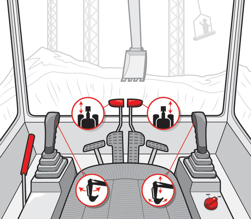 Forklift Control Levers : How to drive any piece of heavy machinery