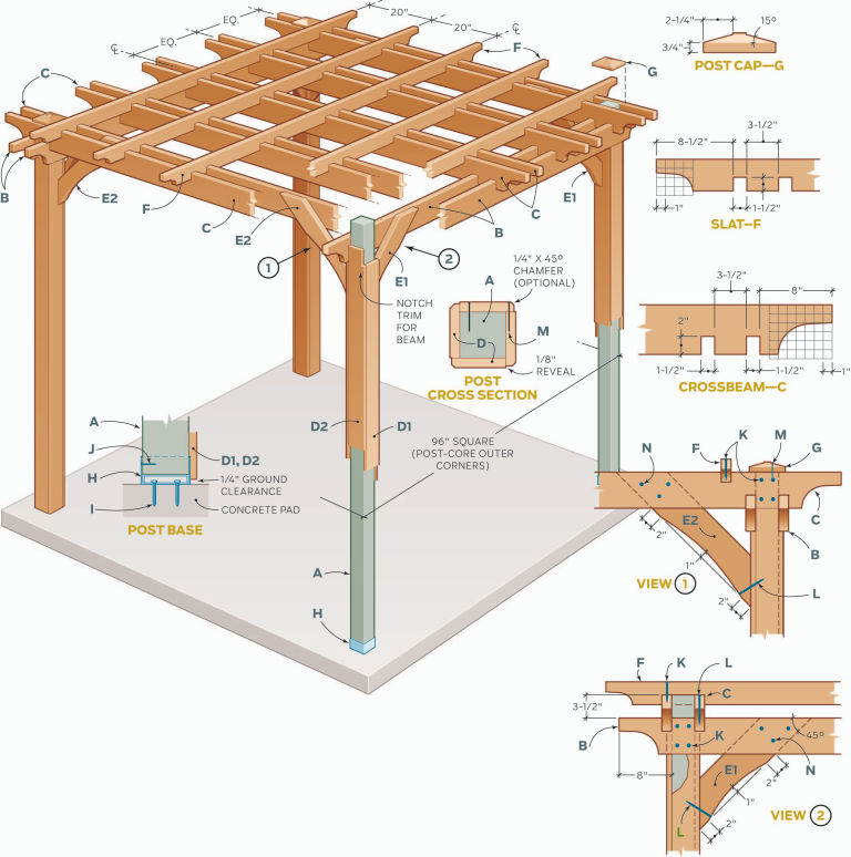 how to build a pergola right in your backyard - Free Pergola Designs For Patios