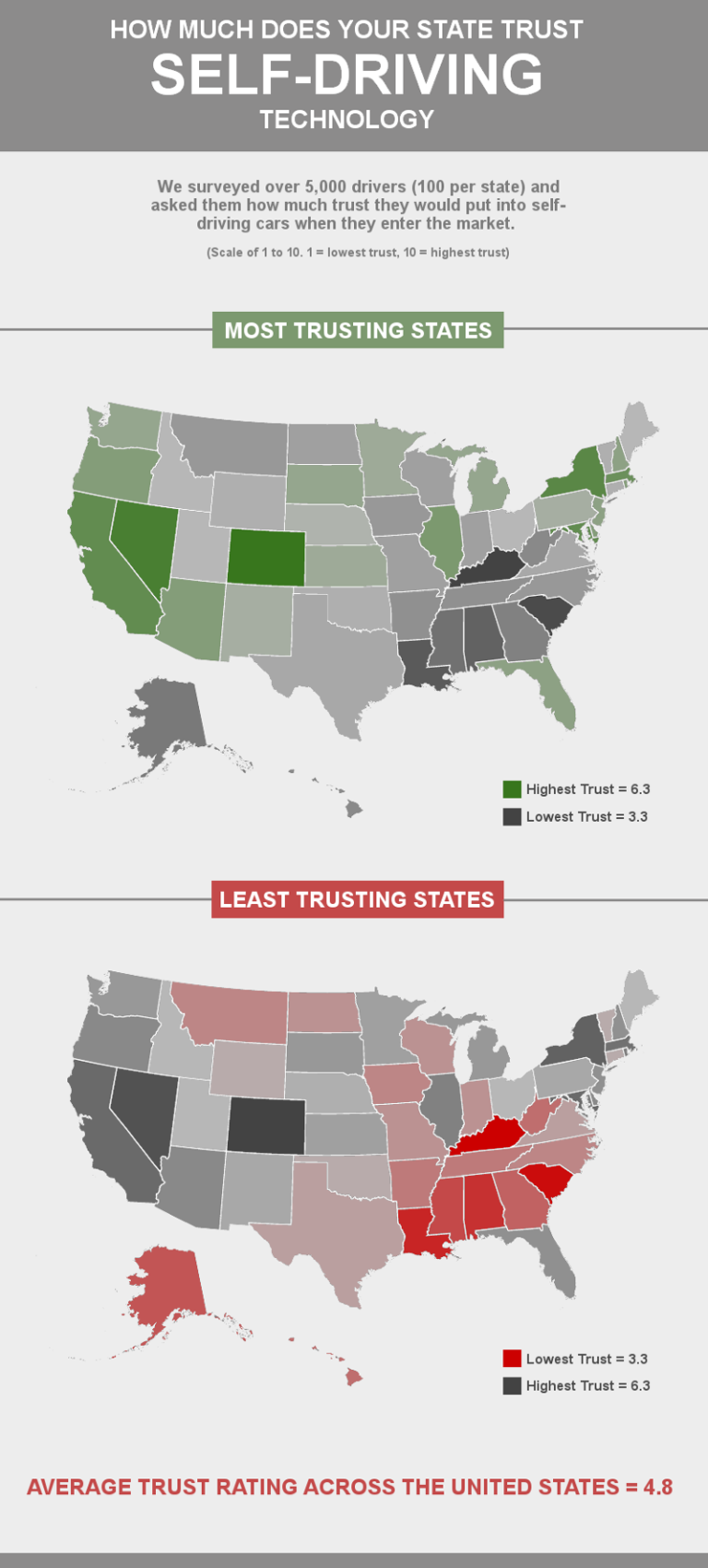 Map Shows Which US States Trust SelfDriving Cars And Which Dont - Us driving map of states