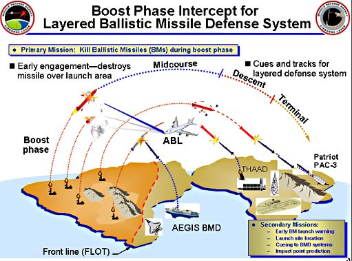Russia Is Not Happy About New American AntiMissile System - Map of us missile defense systems