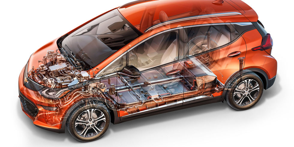 Things To Know About Making Electric Car Batteries Better