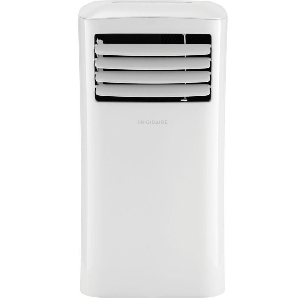 Should You Buy A Portable Air Conditioner