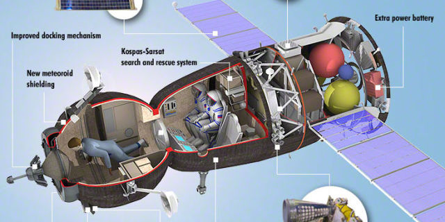 Soyuz Capsule Diagram also P 0996b43f80759e2e besides TechnicalSpecs4L60E additionally Texa Range Of Diagnostic Tools moreover Electrical. on wiring diagrams for vehicles