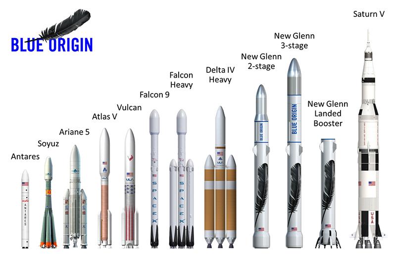 blue origin announces huge heavy lift rocket to rival