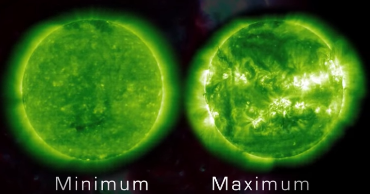 The difference between solar minimum and maximum.