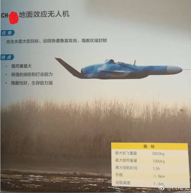 China Is Developing A Sea Skimming Anti Ship Drone