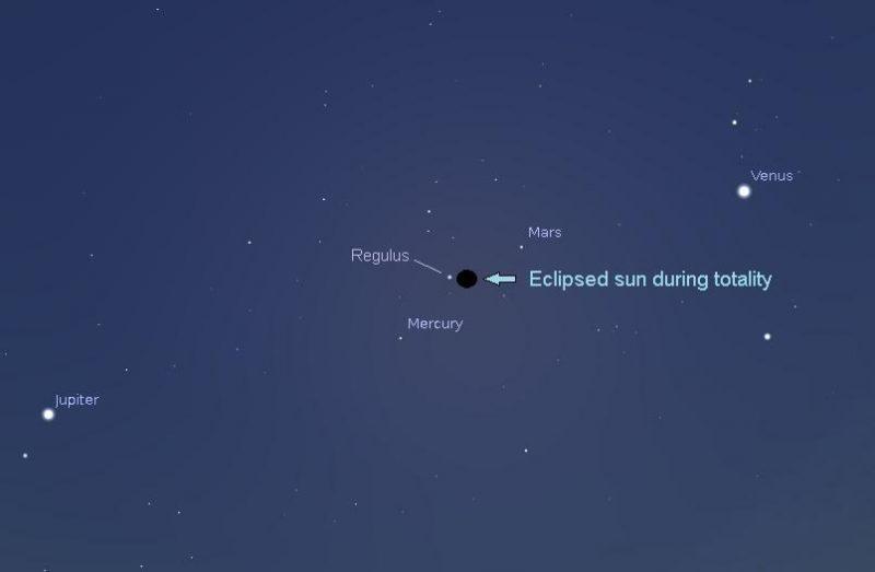 http://pop.h-cdn.co/assets/17/33/1503277129-regulus-planets-sun-8-21-2017-eddie-e1477595696172.jpg