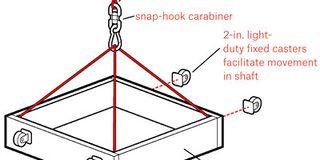 How to build a pergola step by step diy building a pergola for Exterior dumbwaiter