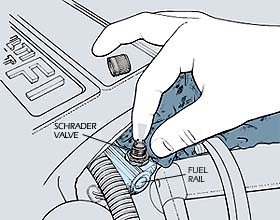 replacing your fuel pump a fuel pressure gauge can tell you plenty take readings dead head key on engine off and running