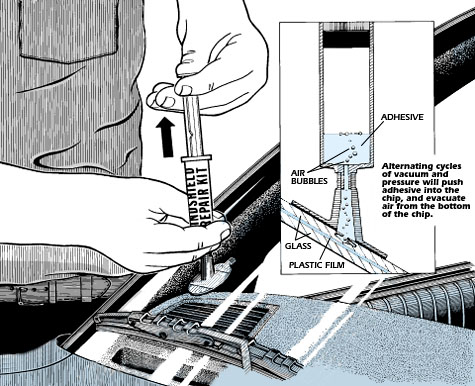 How to Repair Your Cracked Windshield - Easy Windshield Repair ...