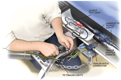 sc 1 st  Popular Mechanics : hitch wiring installation - yogabreezes.com