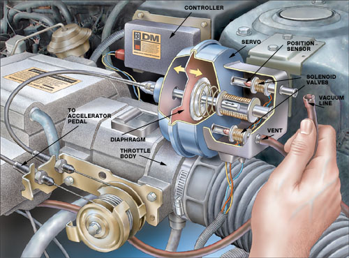 1995 Honda Accord Transmission Diagram
