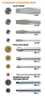 Image Gallery screwdriver sizes