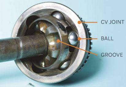 Cv Axle Repair >> Cv Axle Repair Arca Dia