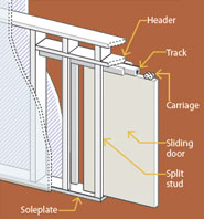 How to Install a Pocket Door Easily - Sliding Pocket Door Plans ...