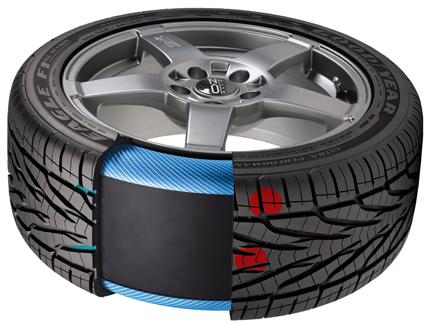 Goodyear S New Eagle F1 All Season Tire Detroit Report