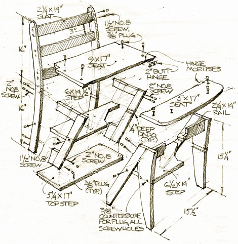 How To Build A Step Stool Simple Diy Woodworking Project