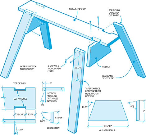 How to build sawhorses simple diy woodworking project for How to build a project plan