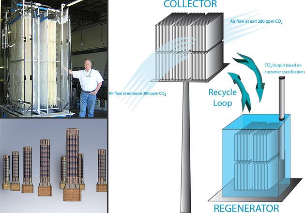 Spongelike Air Capture Gadget Scrubs Away Carbon Emissions
