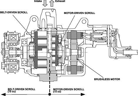 Replacing Your Fuel Pump Popular Mechanics How Your
