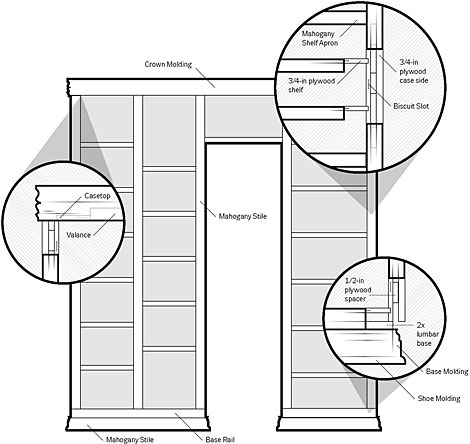 Build Bookshelf Plans,Bookshelf.Home Plans Picture Database