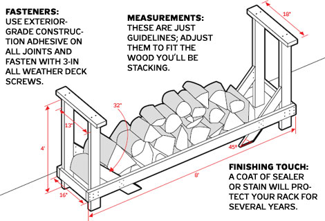 Firewood Rack Plans - How to Build a Firewood Rack for Storage