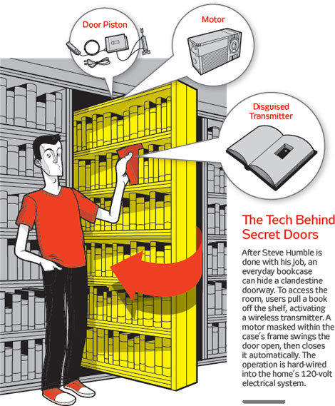 Build Your Room build a bat cave with hidden rooms – secret bookshelves plan