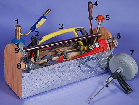 12 Basic Plumbing Supplies For Home Tool Kits: DIY Guy