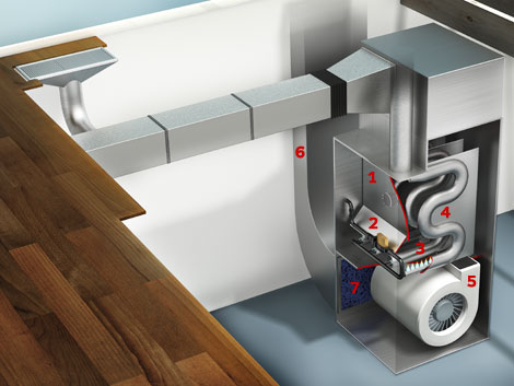 How your heating system works a primer for Best heating system for new home