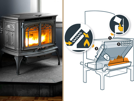 - How To Install A Wood Pellet Stove