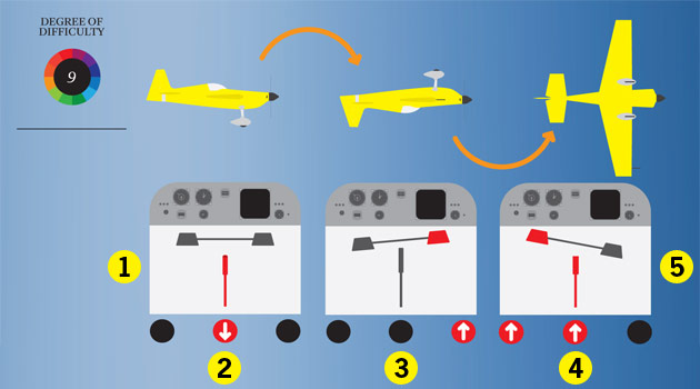 rc fighter plane with How To Snap Roll A Stunt Plane on Grumman Oa 12 Duck furthermore How To Snap Roll A Stunt Plane as well Downloads also How To Draw A Realistic Aircraft In Photoshop Psd 28827 furthermore 673631.