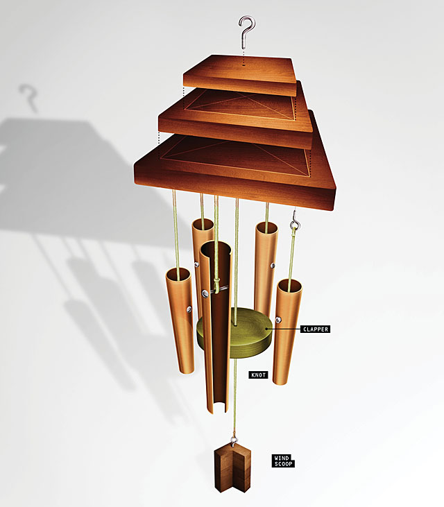 how to make wind chimes in 5 easy steps
