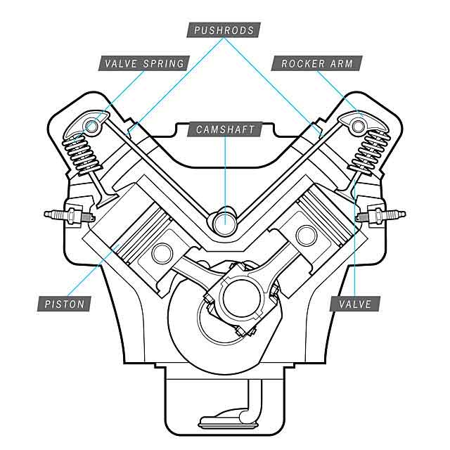 simple engine drawing