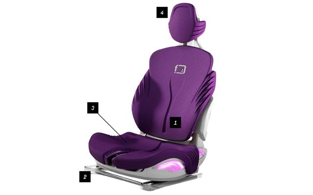 automotive ergonomics faurecia urban rhythm seat. Black Bedroom Furniture Sets. Home Design Ideas