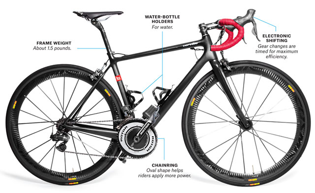 Bikes Used In Tour De France 2014 the year s Tour de France