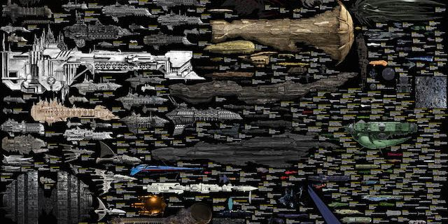 The Astoundingly Huge Chart Of Every Sci Fi Spaceship