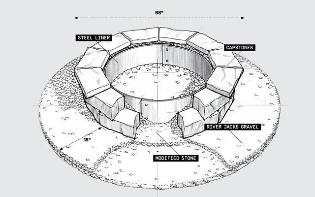 How To Build A Fire Pit Outdoor Fire Pit Ideas Amp Designs
