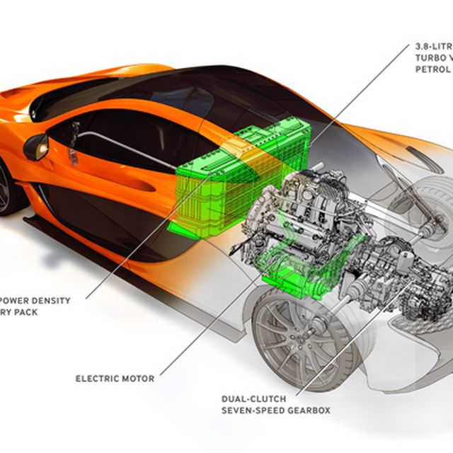 Electric Hybrid Turbocharger: The Twin-Turbo Hybrid Monster Inside McLaren's 903-hp P1