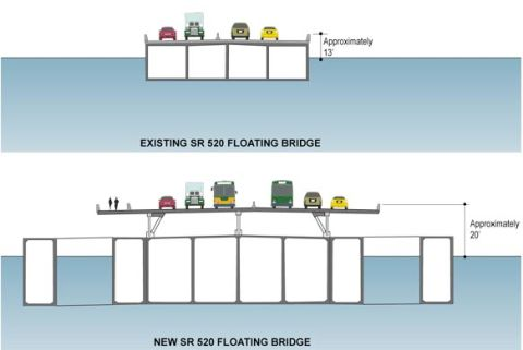 Sound Transit E Design Build
