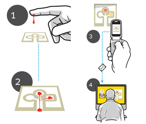 10 Most Brilliant Innovators of 2009: Lab-On-A-Chip Diagnostics