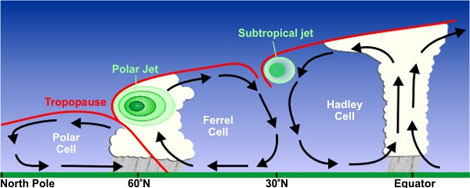Air Turbulence Facts The Three Kinds Of Airplane Turbulence - Us aviation turbulence map
