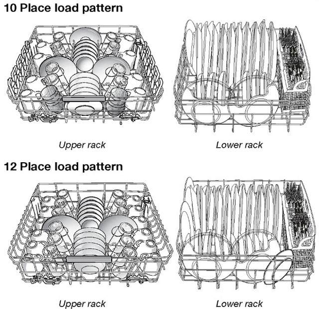 the right way to load your dishwasher  illustrated