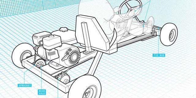 How To Build A Go Kart Easily Best Go Kart Plans Amp Steps