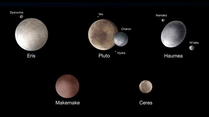 planets dwarf planets and moons - photo #8