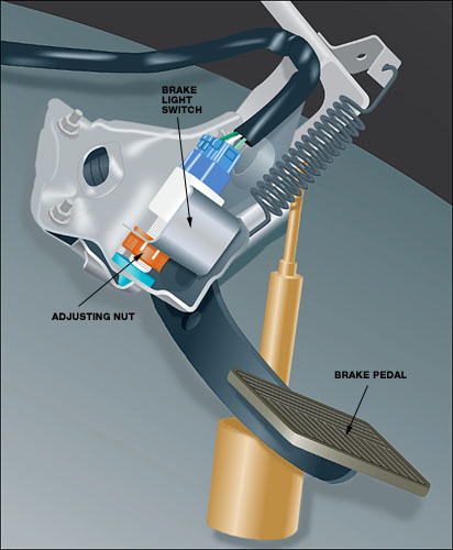 Dt466 Navistar Manual clutch adjustment